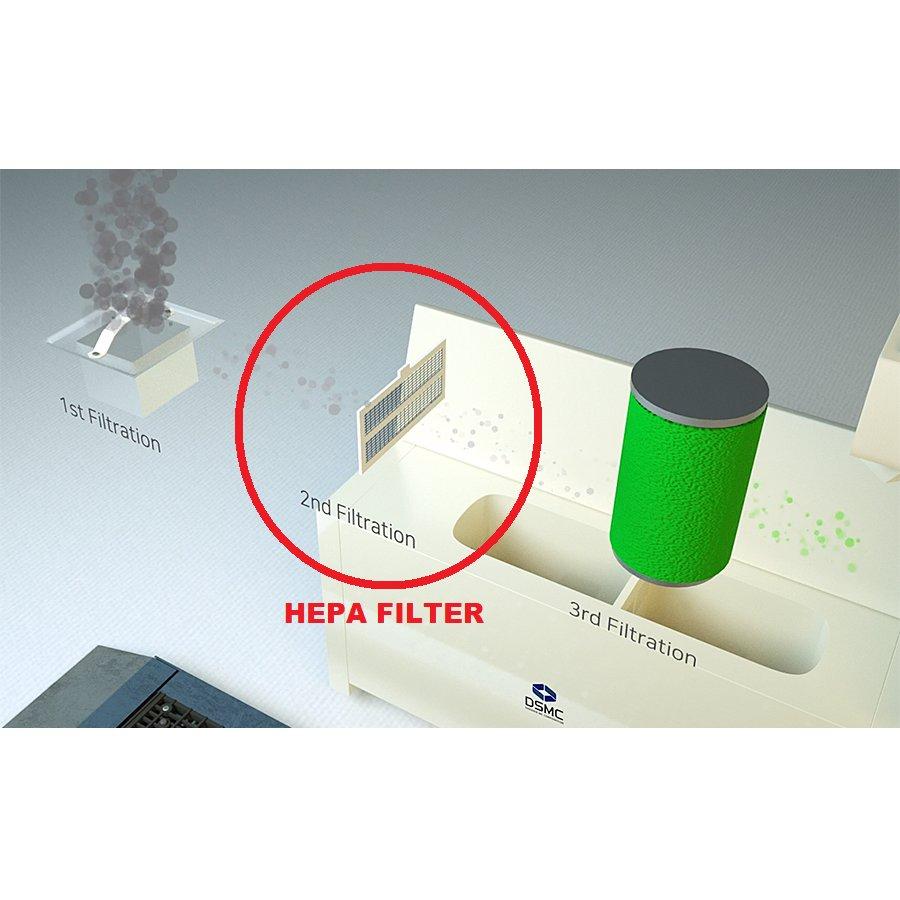 """Filtr pro elektrické rohože DS """"HEPA"""""""