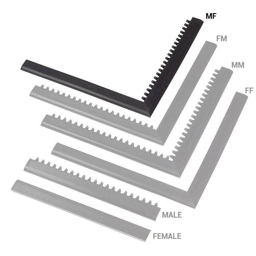 """Černá náběhová hrana """"samec"""" """"samice"""" MF Safety Ramps D12/C12, Nitrile - délka 100 cm a šířka 5 cm"""