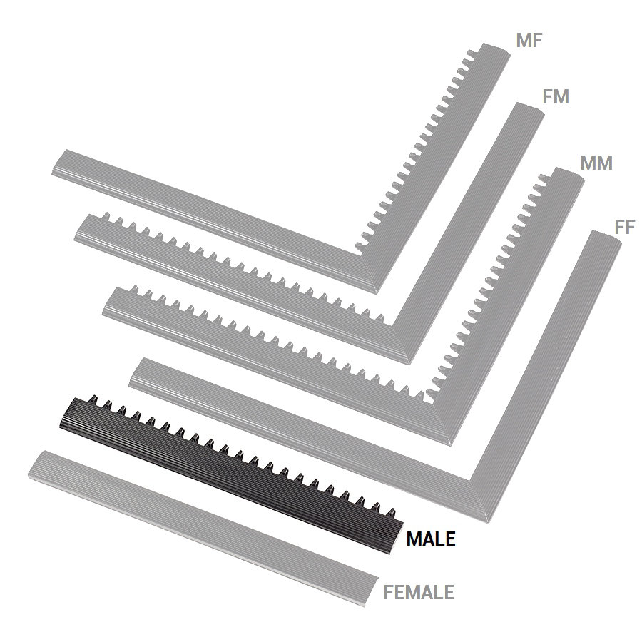 """Černá náběhová hrana """"samec"""" MF Safety Ramps D12/C12, Nitrile - délka 50 cm a šířka 5 cm"""