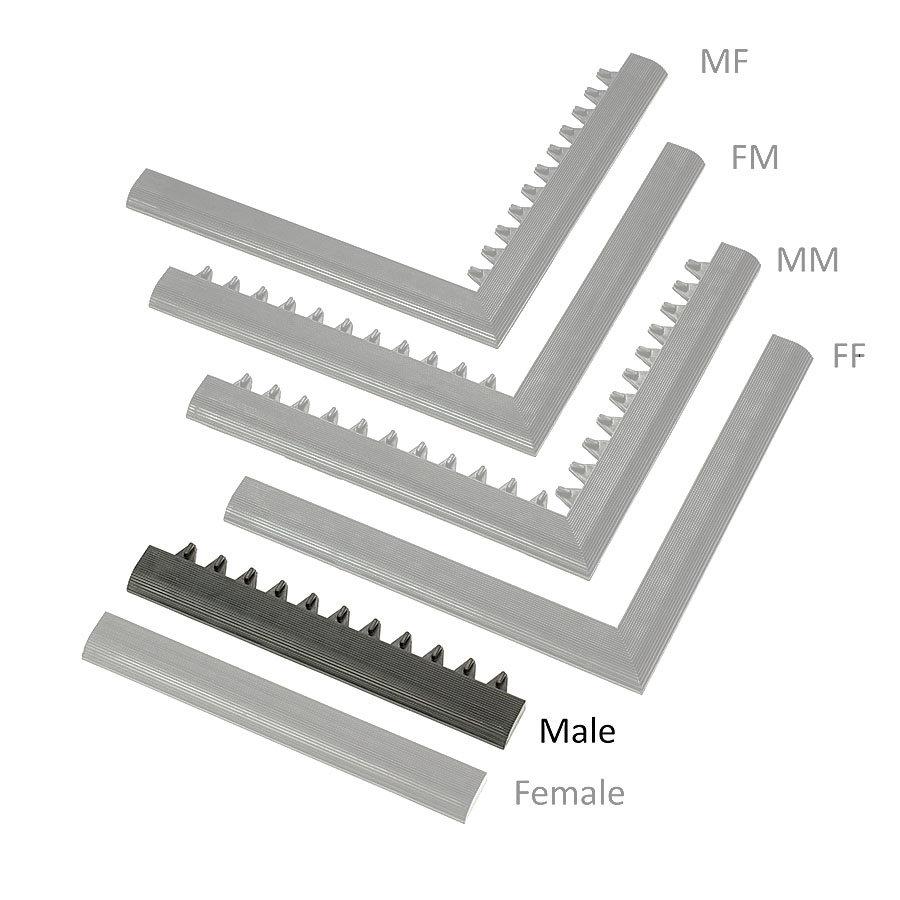 """Černá náběhová hrana """"samec"""" MF Safety Ramps D23/C23 - délka 50 cm a šířka 6 cm"""