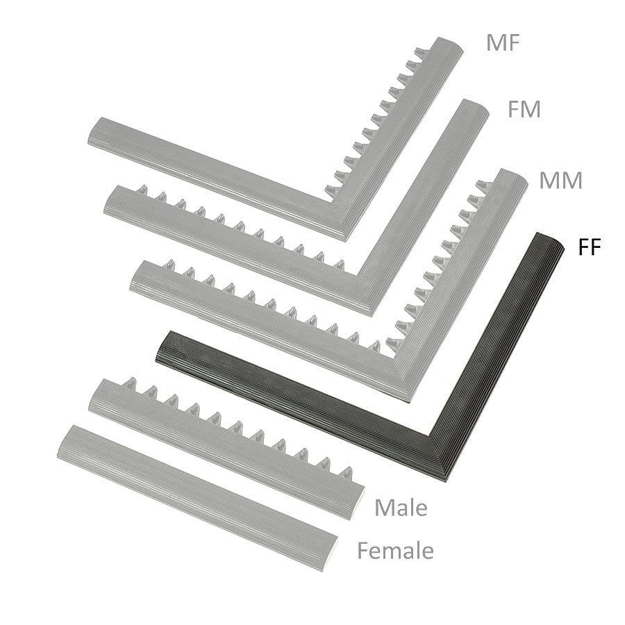 """Černá náběhová hrana """"samice"""" MF Safety Ramps D23/C23 - délka 100 cm a šířka 6 cm"""