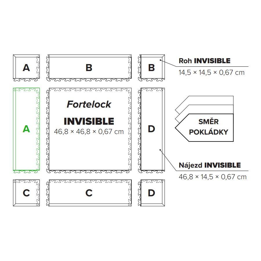 """Červený vinylový plastový nájezd """"typ A"""" Invisible 2035 (hadí kůže), Fortelock - délka 46,8 cm, šířka 14,5 cm a výška 0,67 cm"""