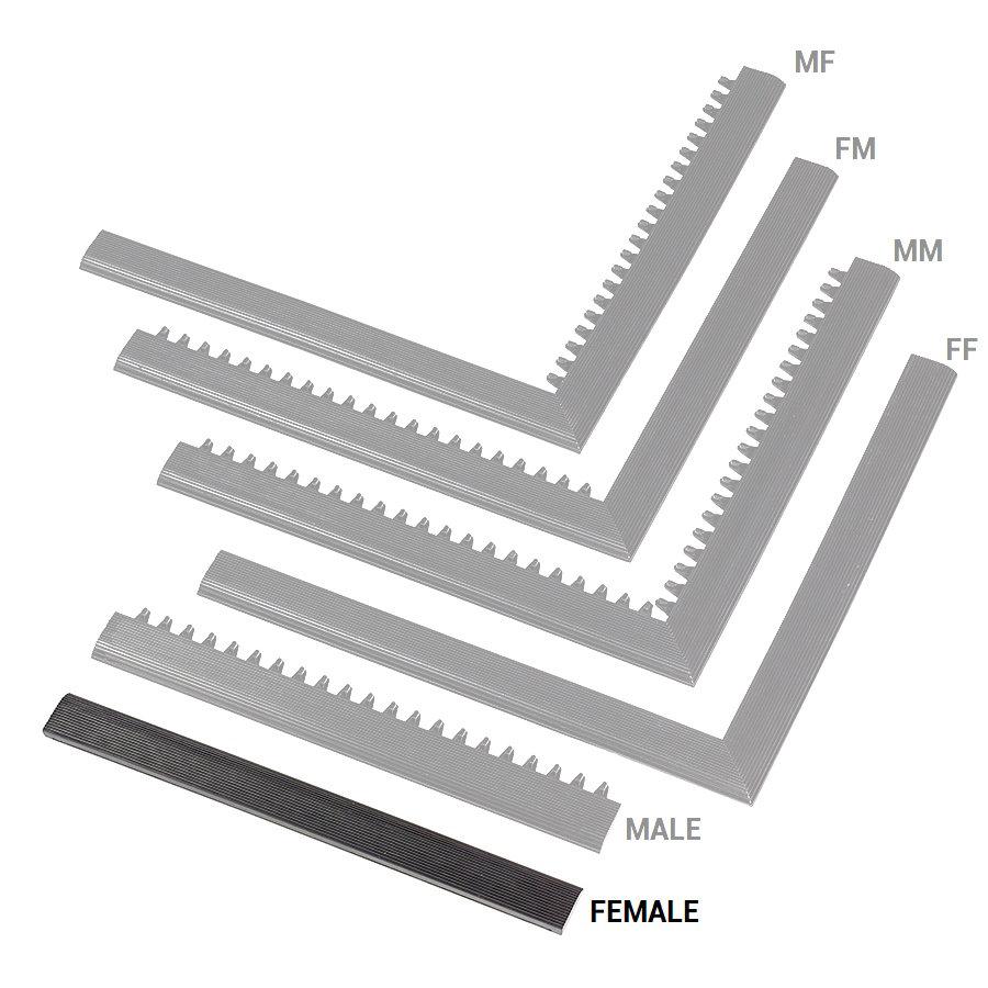 """Černá náběhová hrana """"samice"""" MF Safety Ramps D12/C12, Nitrile - délka 50 cm a šířka 5 cm"""