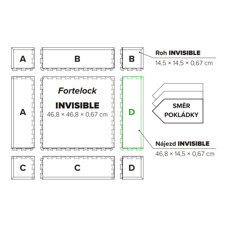 "Černý vinylový plastový nájezd ""typ D"" Invisible Eco 2032 (hadí kůže), Fortelock - délka 46,8 cm, šířka 14,5 cm a výška 0,67 cm"