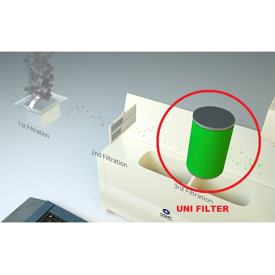 Filtr UNI pro elektrické rohože DS