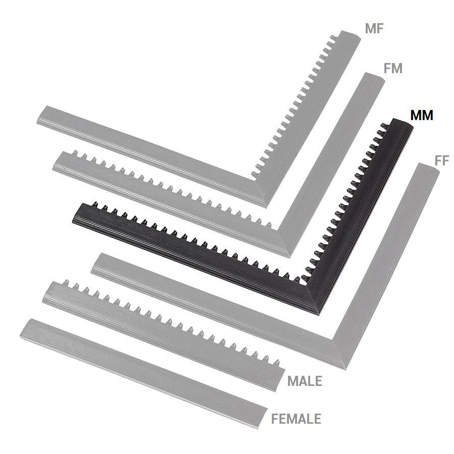 """Černá náběhová hrana """"samec"""" MF Safety Ramps D12/C12, Nitrile - délka 100 cm a šířka 5 cm"""