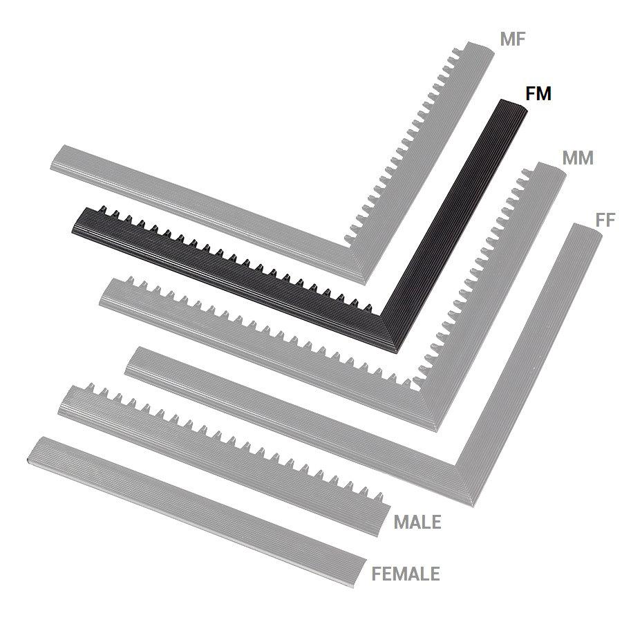 """Černá náběhová hrana """"samice"""" """"samec"""" MF Safety Ramps D12/C12, Nitrile - délka 100 cm a šířka 5 cm"""